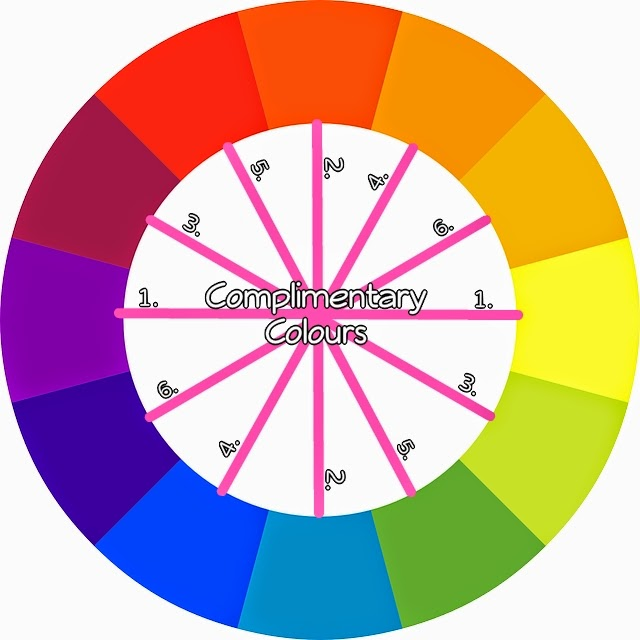 How to Mix Colours in Your Outfits by Using the Colour Wheel